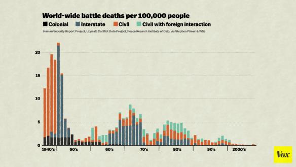 Statistik Kriegstote